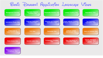 Dragon1 Application Landscape Views