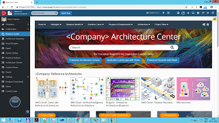 architecture center: communicate ea to stakeholders!