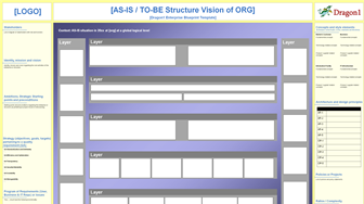 Dragon1 Architecture View Layout Template