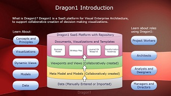 Dragon1 Introduction