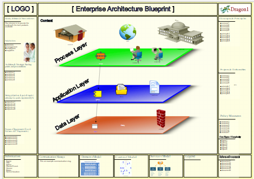 Enterprise architecture channel on dragon1 blueprint overview malvernweather Image collections