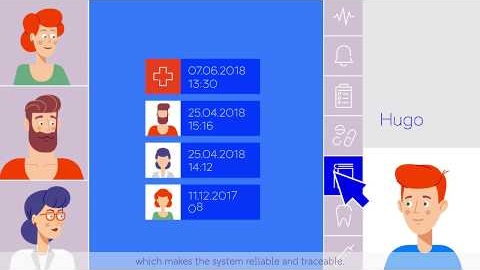 EU Funded eHealth Services Overview Estonia
