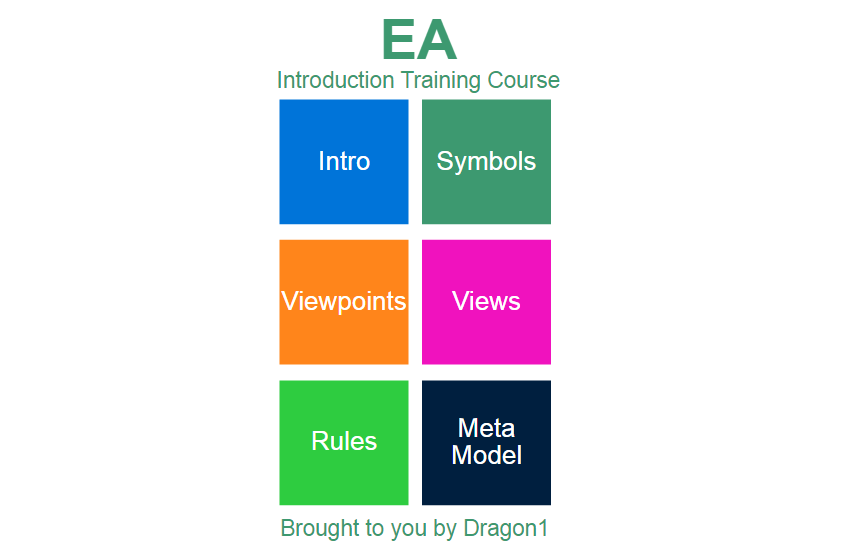 Introduction To EA - Training Course