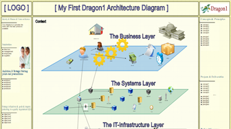 My First Dragon1 Architecture Diagram