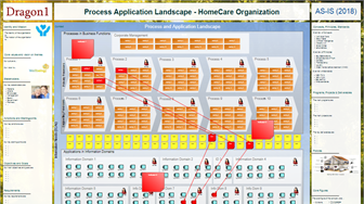 From Strategy To Transformation: An Interactive Process Application Landscape