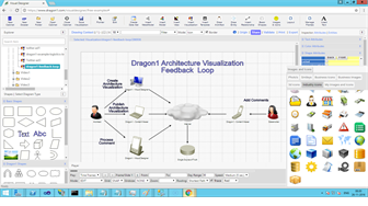 Dragon1 Architecture Visualization Feedback Loop