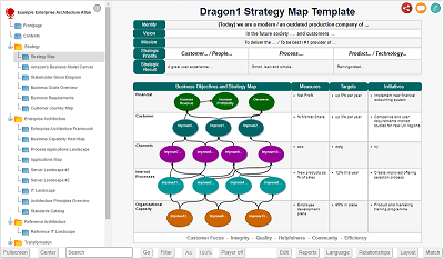 DEMO: Strategy Map Template