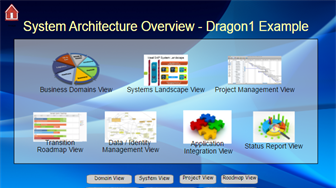 SYSTEM ARCHITECTURE as Decision Support System