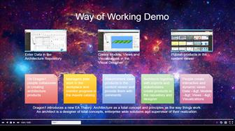 Dragon1 Way of Working Demo