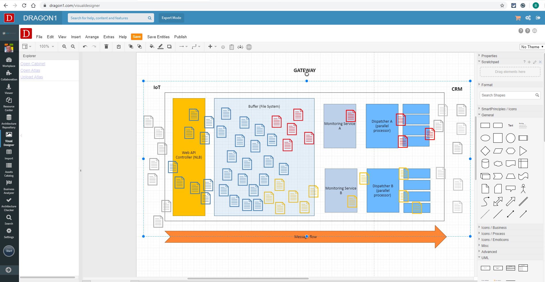Imported Visio or PowerPoint file in the Visual Designer
