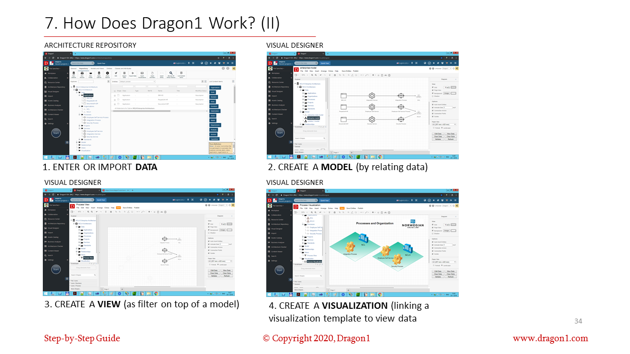 Step by step guide walks you through dragon1 dragon1 dragon1 is a platform malvernweather
